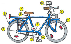 bicycle clipart with parts numbered