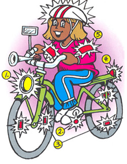 bicycle clipart safety